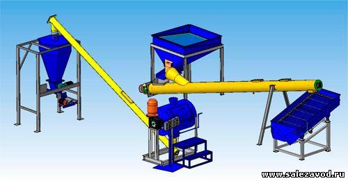 Универсальный минизавод по производству сухих строительных смесей 15 тонн в смену